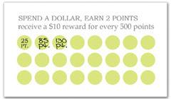 CPS-1028 - salon coupon card