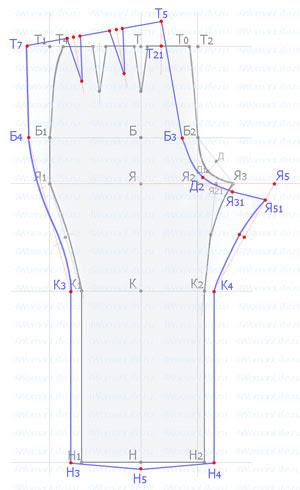 Выкройка задней половинки женских брюк