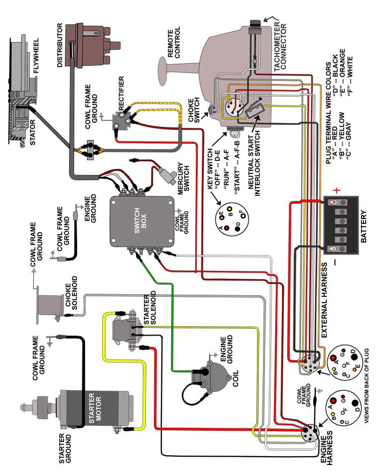 31 90 Hp Mercury Outboard Wiring Diagram
