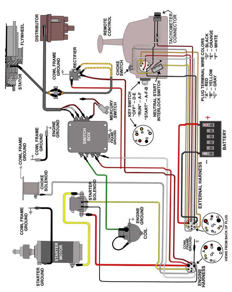 [DIAGRAM_1JK]  DIAGRAM] Nissan 3 0 Hp Outboard Wiring Diagram FULL Version HD Quality Wiring  Diagram - SUNDIAGRAM.LINEAKEBAP.IT | Nissan 3 0 Hp Outboard Wiring Diagram |  | sundiagram.lineakebap.it