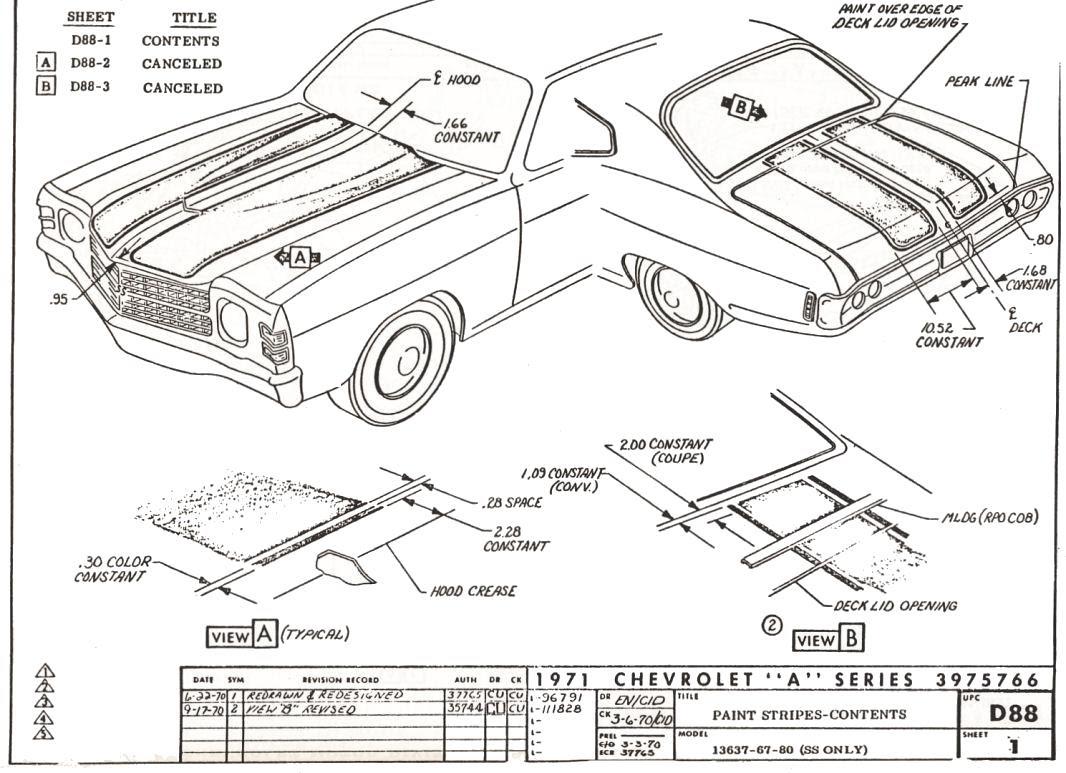 71 Nova Fuse Box Wiring Diagram Starter Starter Pasticceriagele It