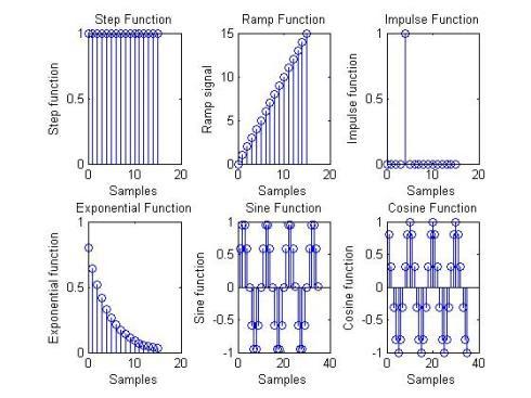 Basic Signal Graphs