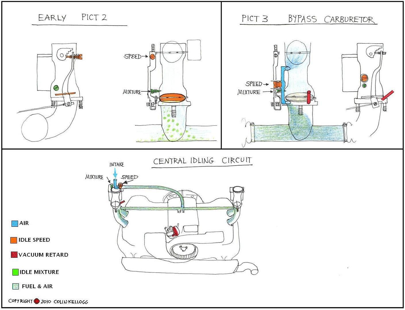 1972 Vw Dual Carb Engine Diagram Wiring Diagram Enter Enter Lechicchedimammavale It