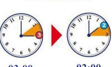 Torna l'ora solare: alle 3 di questa notte lancette indietro di 60 minuti