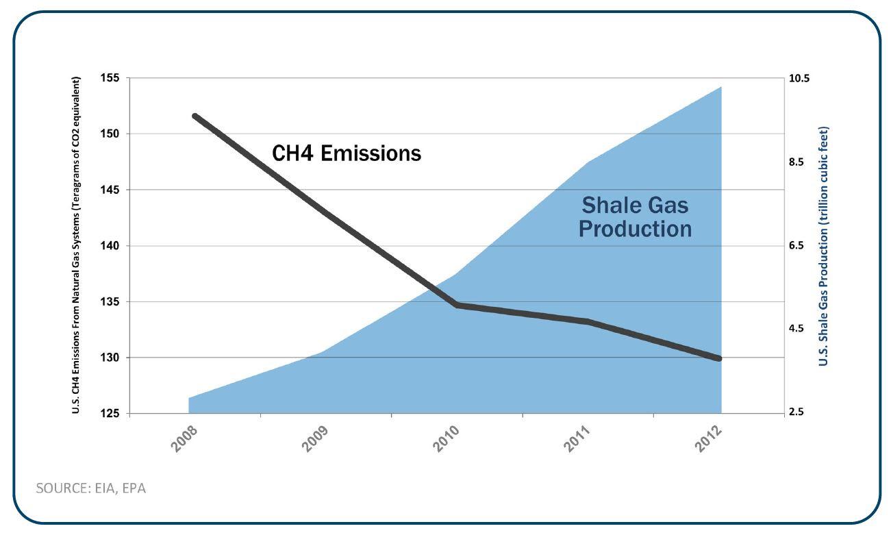 Emissions_Decline_Chart_12-2014