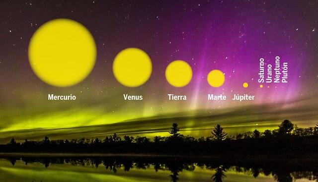 Fogonazos: Nueve maneras de amanecer en el Sistema Solar