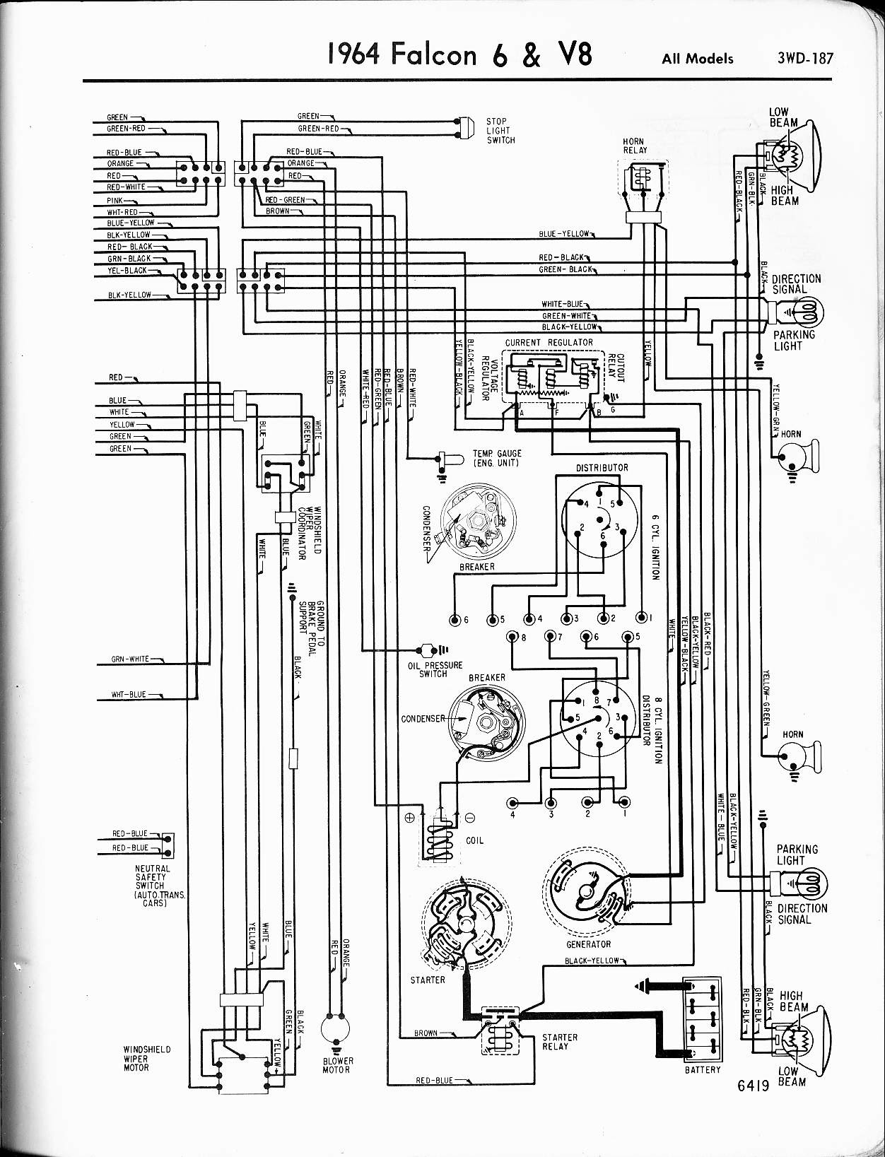 1967 Ford Falcon Wiring Diagram Wiring Diagram View A View A Zaafran It