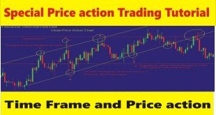 4hr time frame trading strategy forex