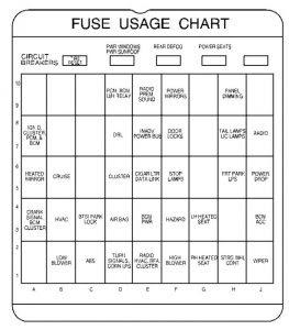 33 2000 Buick Lesabre Fuse Box Diagram - Wiring Diagram ...