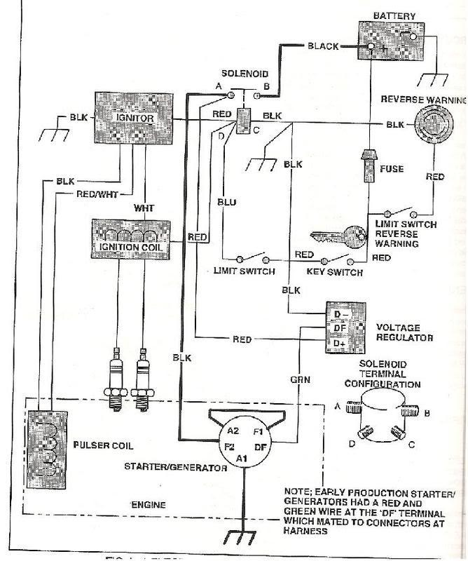2 Stroke Minimal Wiring Diagram Ford Contour Radio Wiring Diagram Air Bag Losdol2 Jeanjaures37 Fr