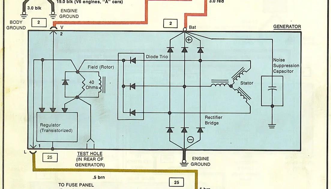 DIAGRAM] Bmw 320i Warning Lights User Wiring Diagram FULL Version HD  Quality Wiring Diagram - SUSPENSIONESDELBAJIO.CONSERVATOIRE-CHANTERIE.FRConservatoire de la Chanterie