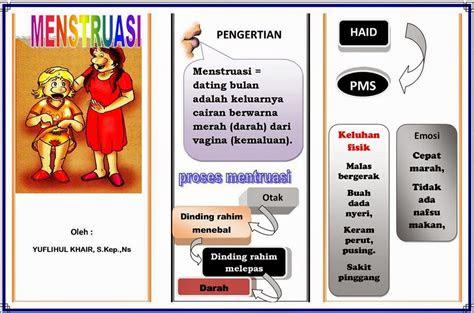 leaflet menstruasi ebooks yuflihul khair