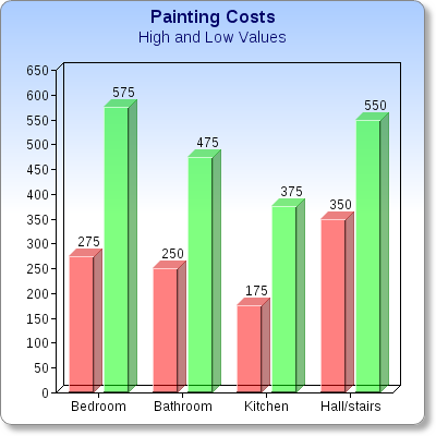25 Inspiring Exterior House Paint Color Ideas Exterior Painting Prices