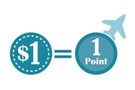 Secured Credit Card | Abacus Federal Saving Bank