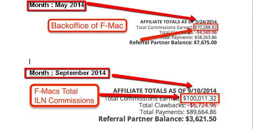 Fmac_Mar_vs_May_Commission_500
