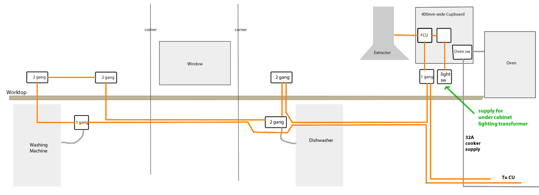 Kitchen Electrical Wiring Diagram Uk - Home Wiring DiagramHome Wiring Diagram