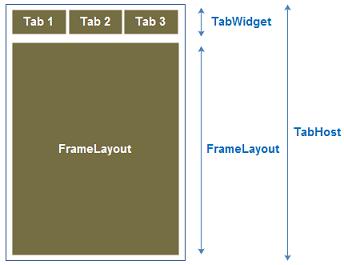 TabHostLayout_Diagram