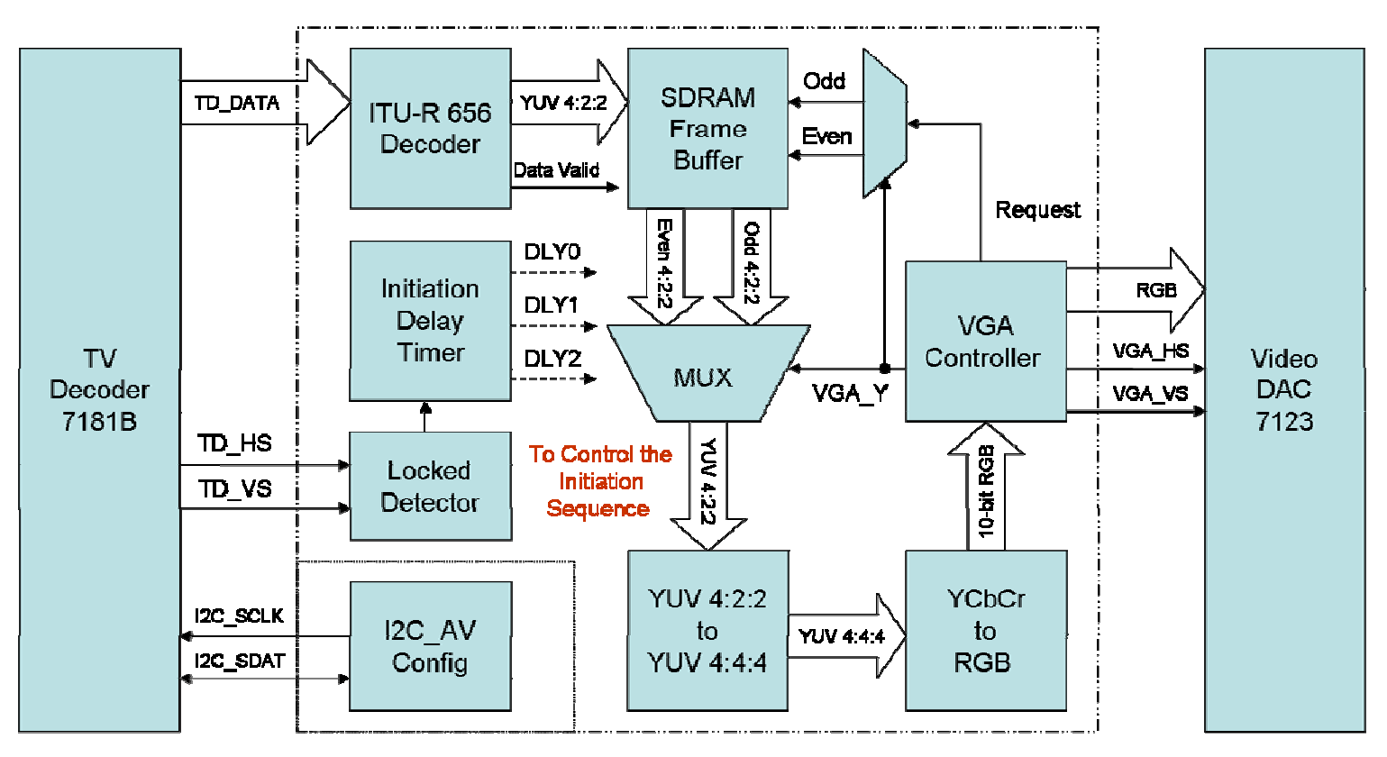 DIAGRAM] Lcd Tv Circuit Block Diagram FULL Version HD Quality Block Diagram  - PERFORMANCEWIRING.ABERCROMBIEANDFITCHPACHER.FRDiagram Database