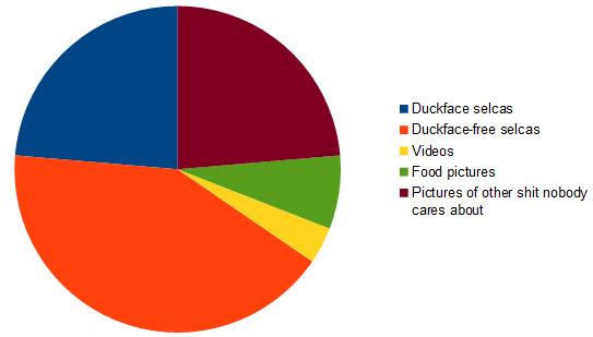 duckpre
