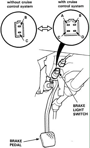 94 Accord Brake Switch Wiring Diagram Wiring Diagram Networks