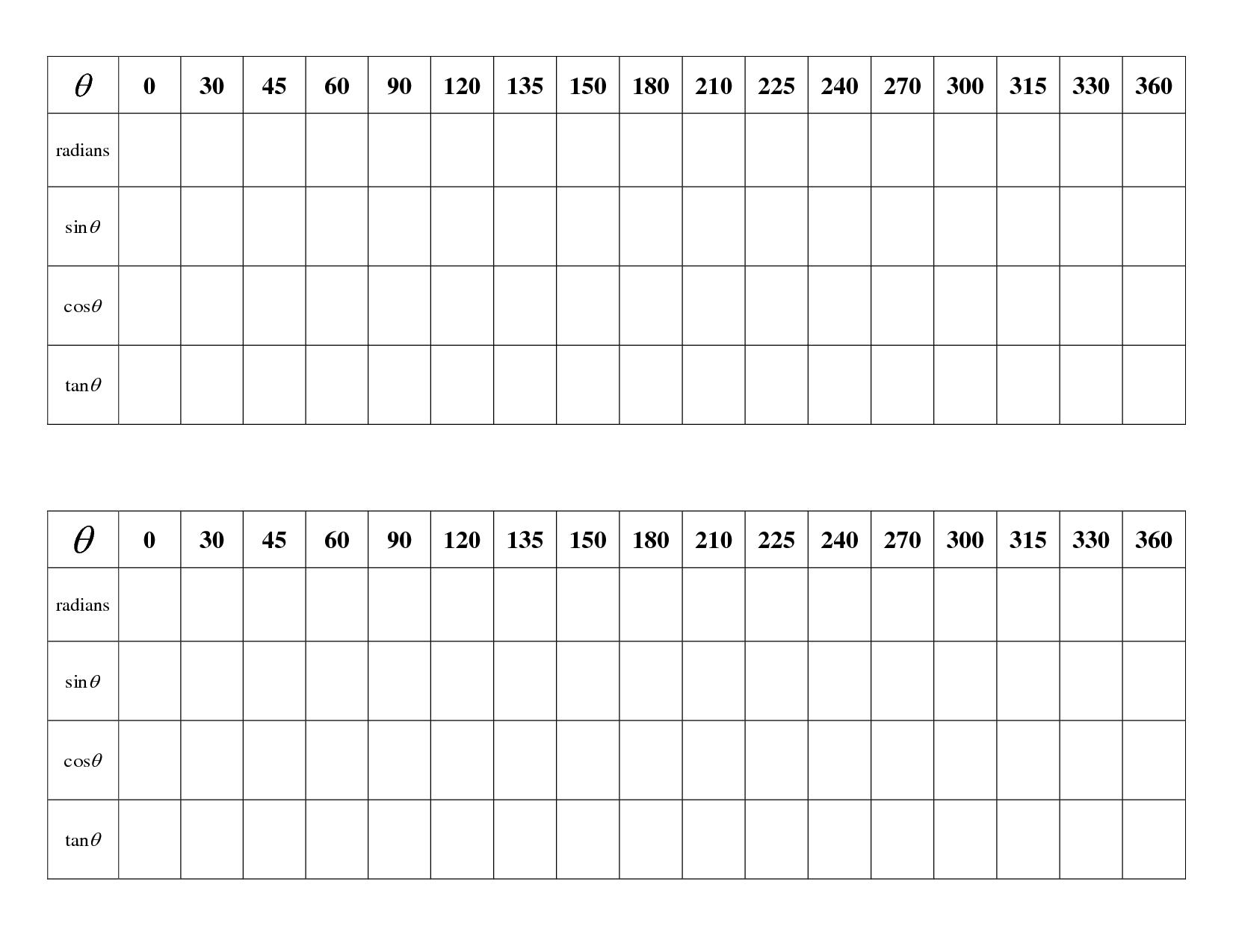 unit circle table sin cos tan - Template