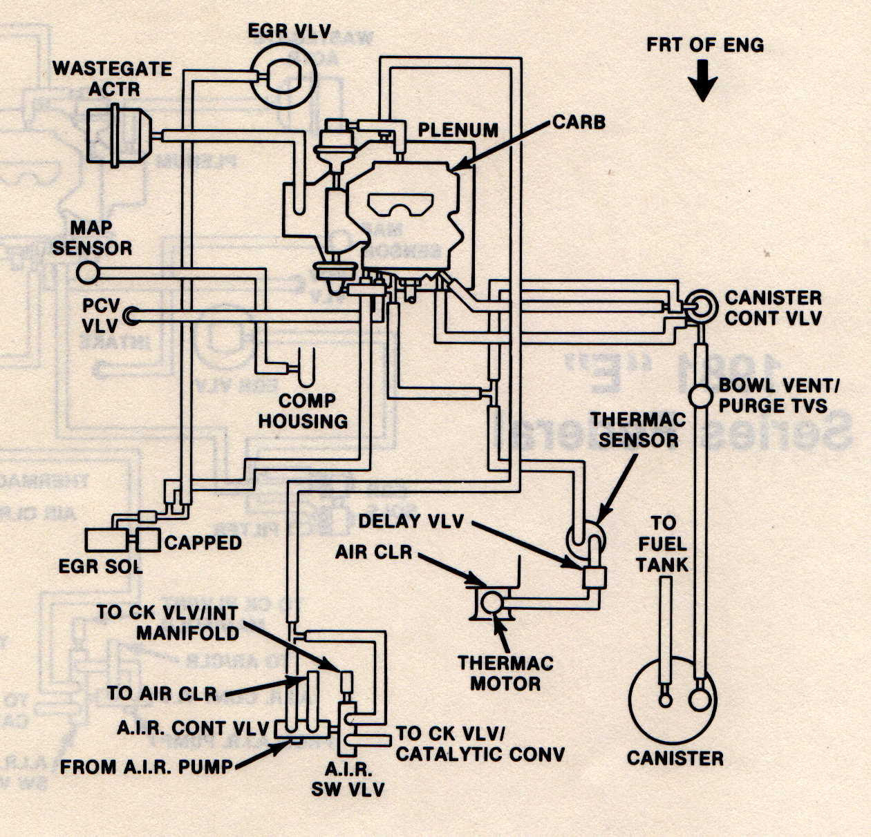 Diagram 87 Grand National Wiring Diagram Full Version Hd Quality Wiring Diagram Blogxgoo Mefpie Fr