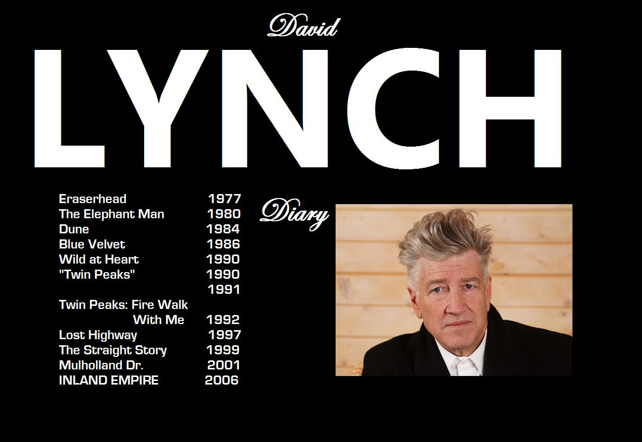 R David Lynch Top Quotes Iphone Devices