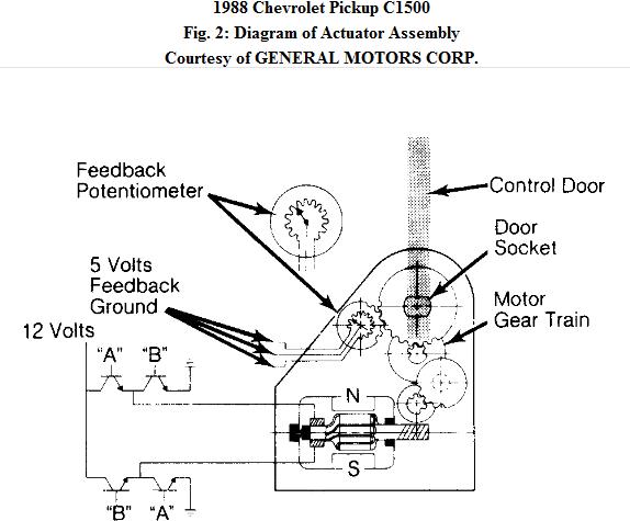 Diagram Starting Wiring Diagram For 1988 Pace Arrow Motorhome Full Version Hd Quality Arrow Motorhome Diagramlar Muranobijoux Fr