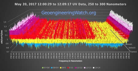 GeoengineeringWatch.org 4453