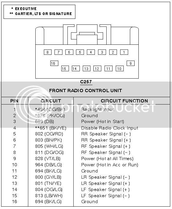 premium sound upgrade   Body and Interior   Crownvic.net