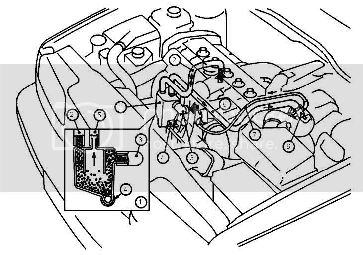 29 Volvo Pcv System Diagram