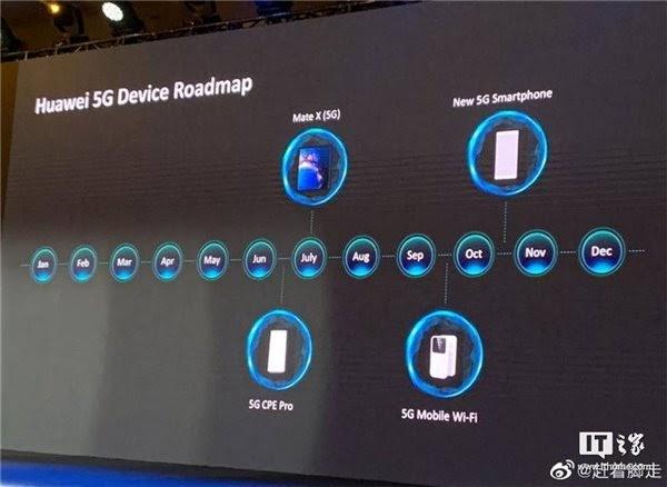 Huawei yatangaza Ramani ya 5G kwa vifaa vyake, Huawei Mate X yathibitishwa kuzinduliwa mwezi Juni.