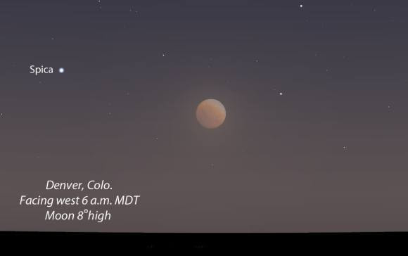 Totality will be visible From Denver, Colorado with the Moon low in the western sky. Source: Stellarium