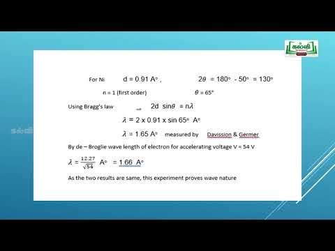 NEET JEE  Physics Matter Waves 1  Kalvi TV