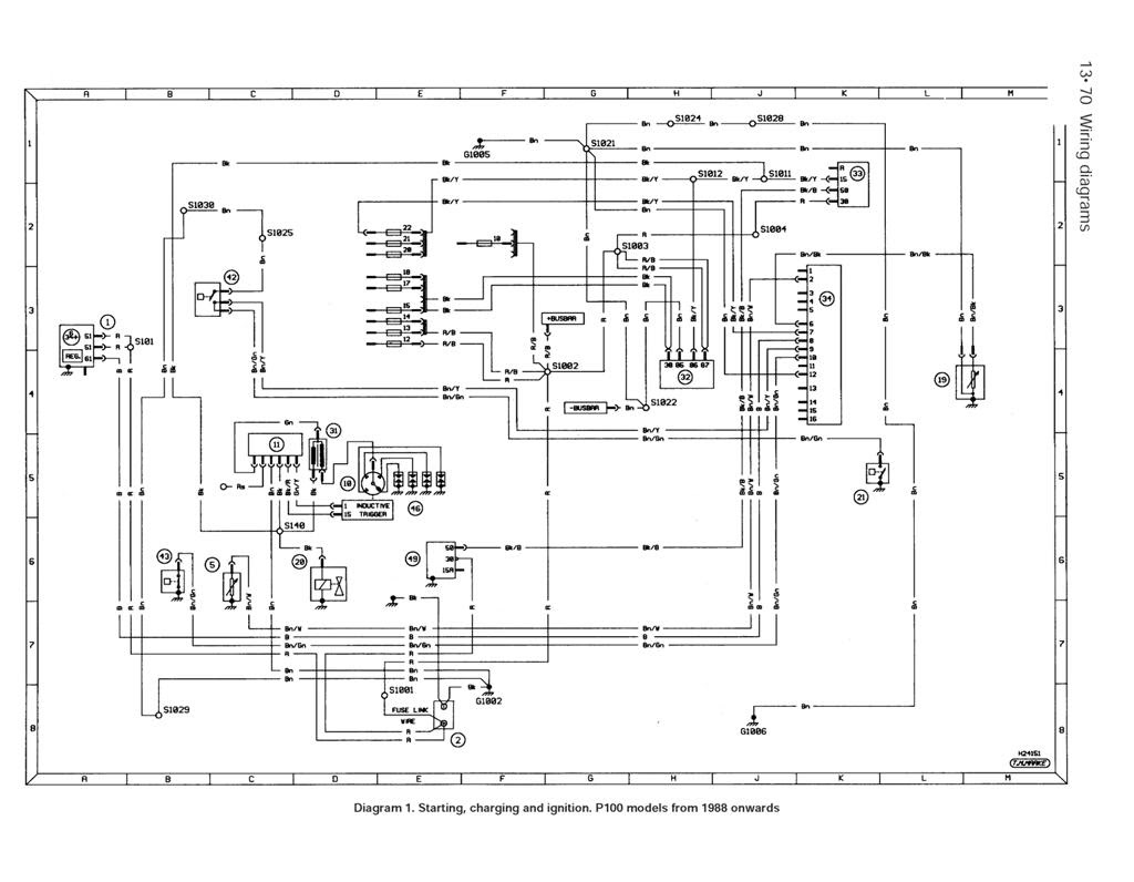 97 S10 Dash Wiring Diagram