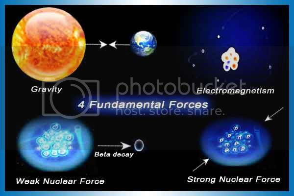 4 fundamental forces of our universe