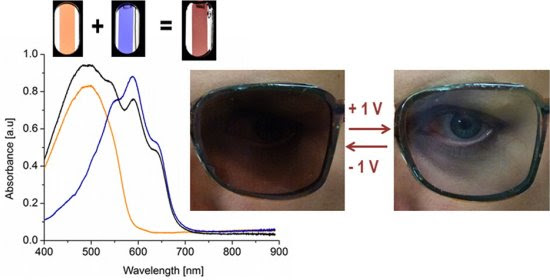 Óculos comuns viram óculos de sol ao seu comando