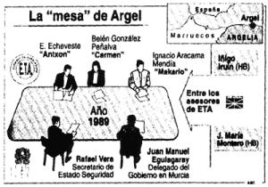 Resultado de imagen de conversaciones de Argel (1989). eta