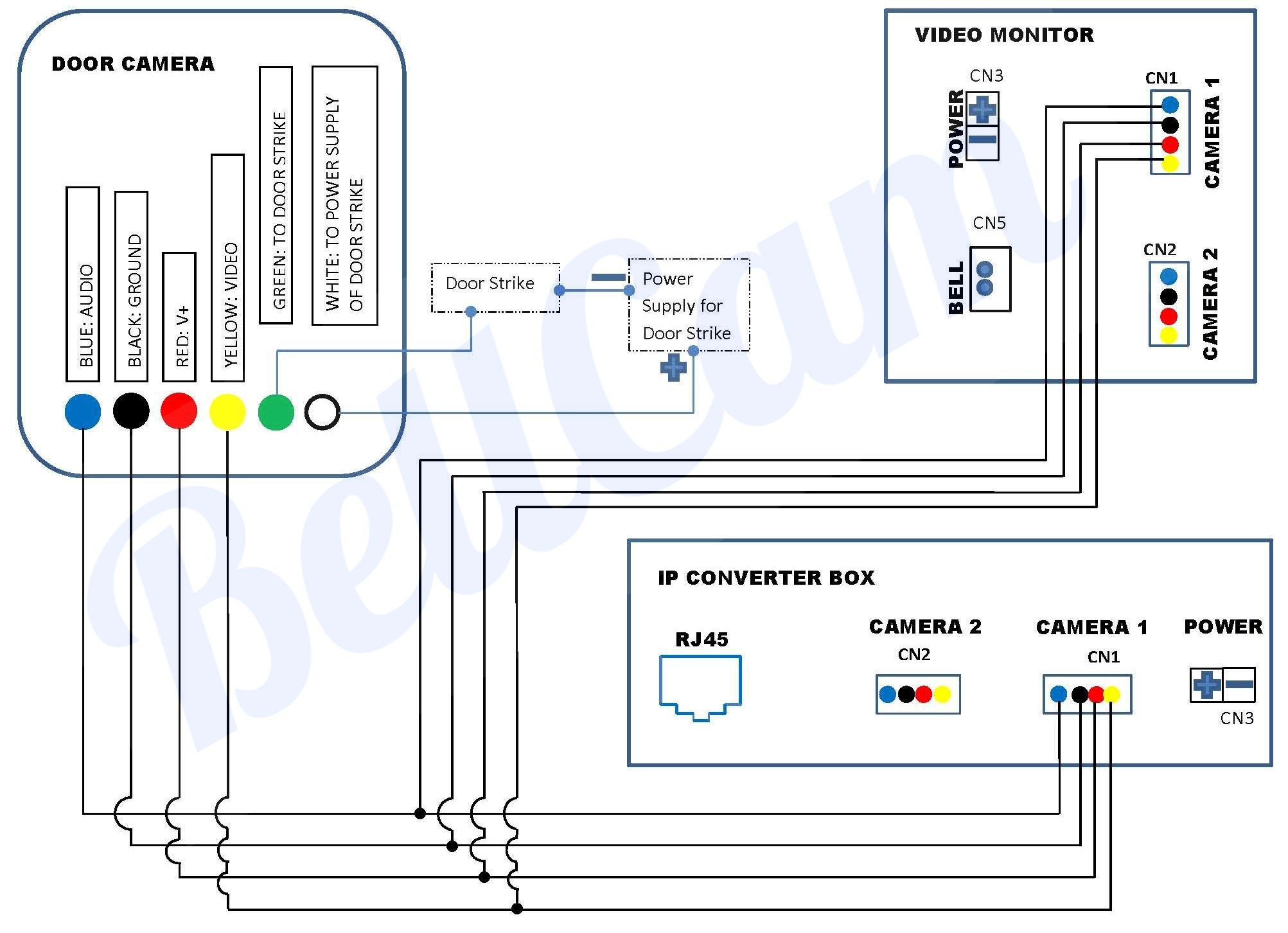 [ZHKZ_3066]  DIAGRAM] Panasonic Intercom Wiring Diagram FULL Version HD Quality Wiring  Diagram - DIAGRAMGAME.GLAUCOMANET.IT | Intercom Wiring Diagrams |  | Glaucomanet.it