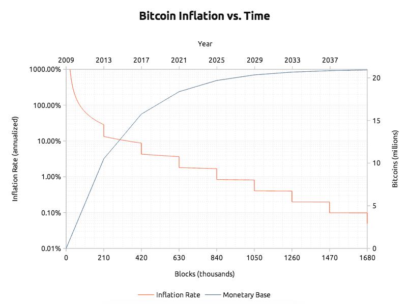 how to buy bitcoin news