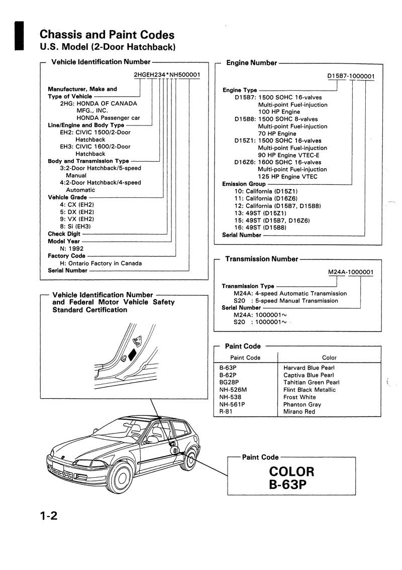 Honda Civic Service Manual 1992 - 1995 - Downloads .