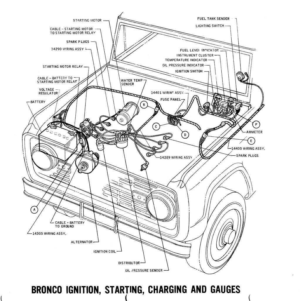 [DIAGRAM] 79 Ford Bronco Wiring Diagram FULL Version HD ...