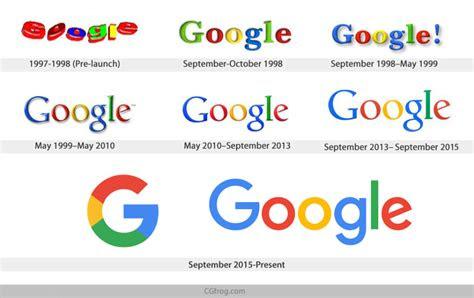 evolution   google logo nextstepros