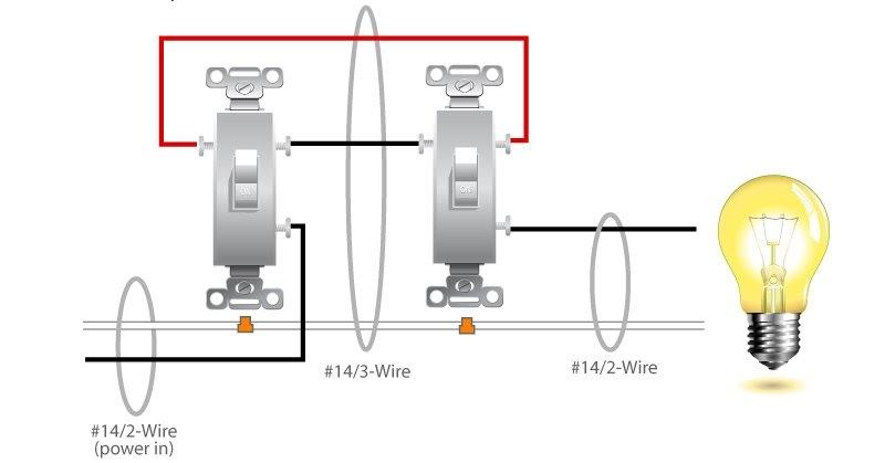 Wiring Diagram Database  Leviton Decora 3 Way Switch