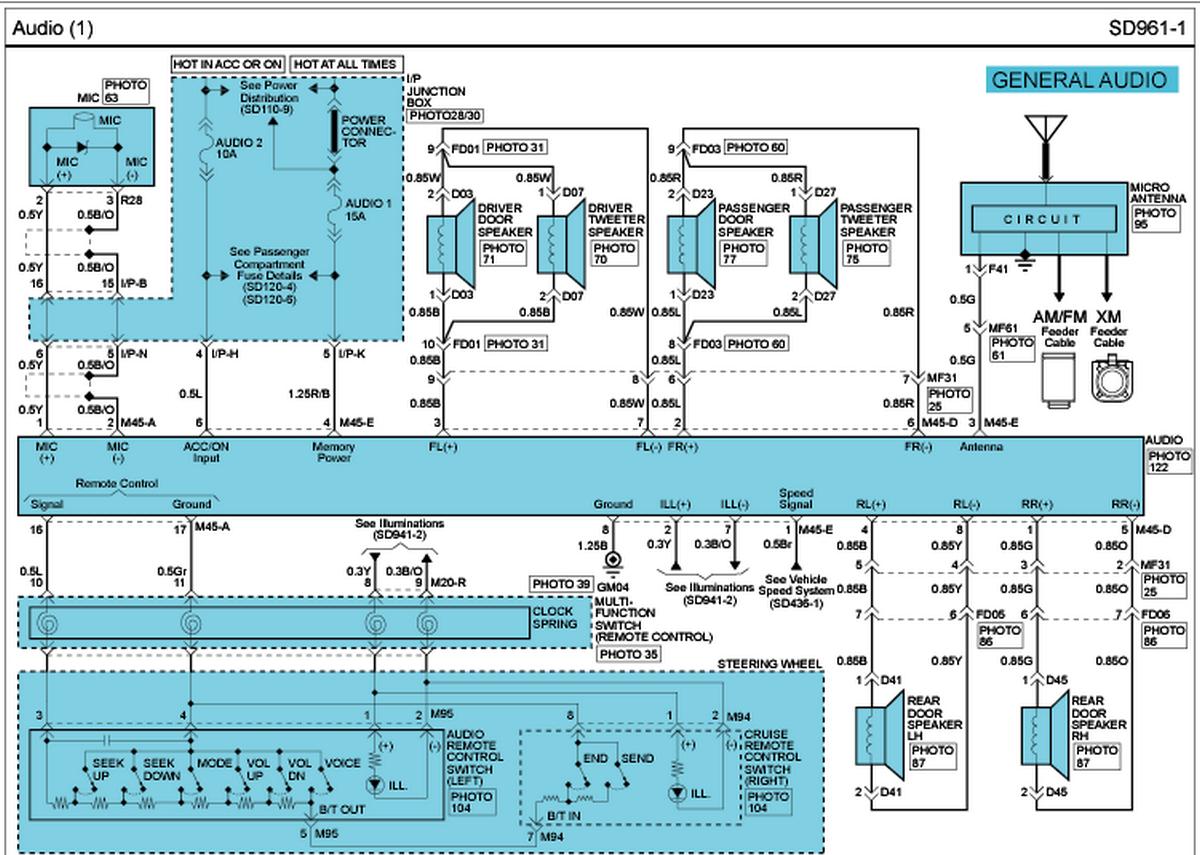 2005 Hyundai Santa Fe Wiring Diagram Wiring Diagram Quota B Quota B Cfcarsnoleggio It