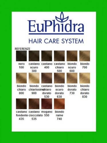 tinte per capelli senza ammoniaca e resorcina - EUPHIDRA COLORPRO TINTURA PERMANENTE PER CAPELLI