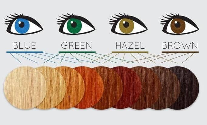 Best Hair Color For Hazel Eyes