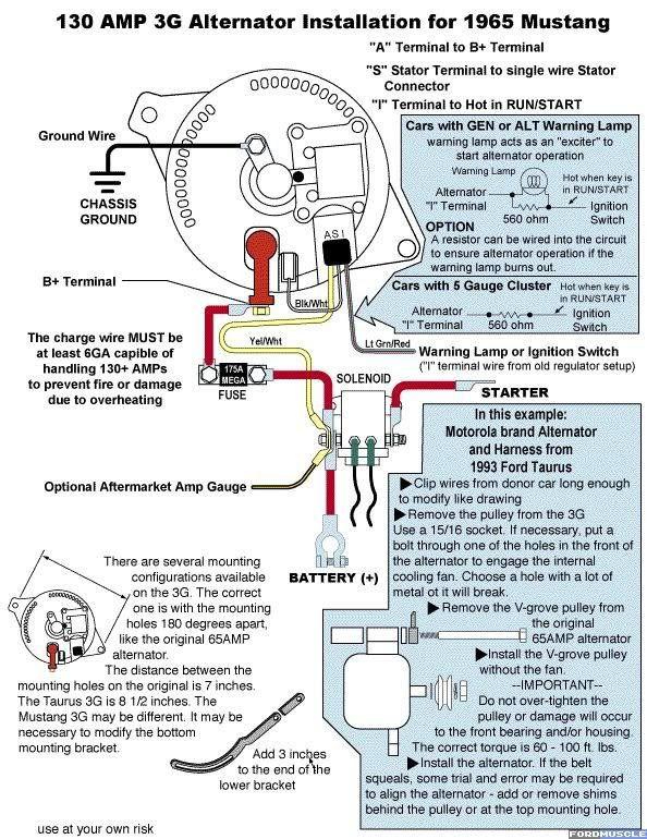 460 Ford Alternator Diagram Wiring Diagrams Electro Electro Chatteriedelavalleedufelin Fr