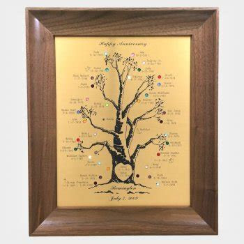 Birthstone Family Tree Frame: Traditional   Love Is A Rose