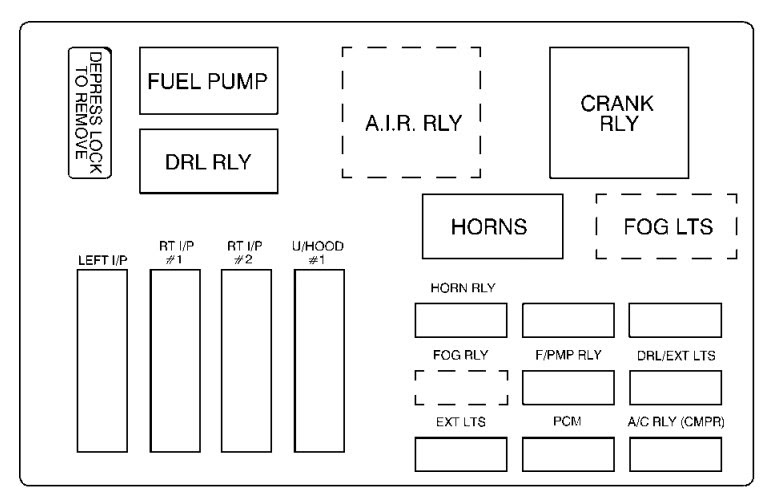 Chevrolet Monte Carlo 2001 2003 Fuse Box Diagram Auto Genius
